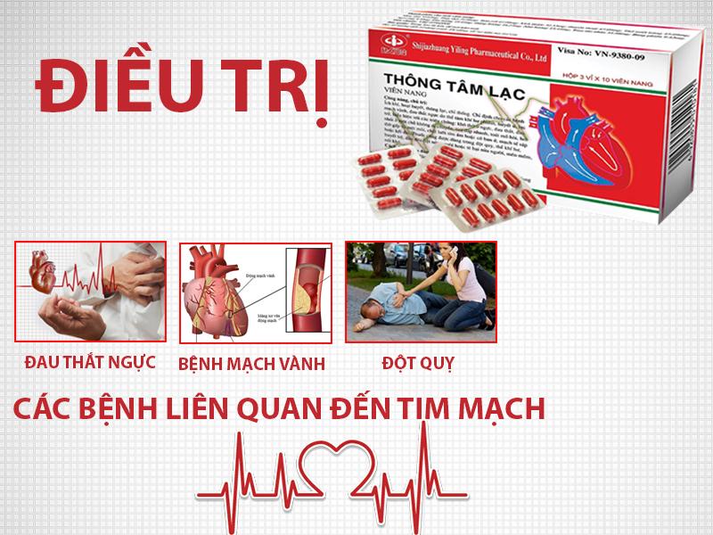 Thuốc chữa đau thắt ngực