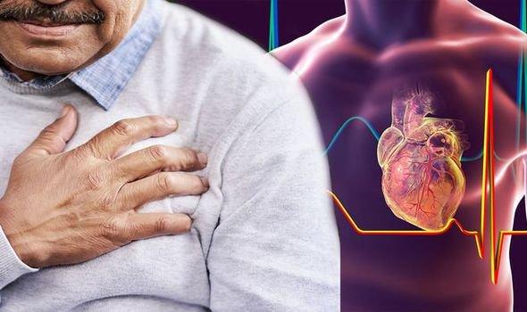 Bệnh mạch vành điều trị được không?